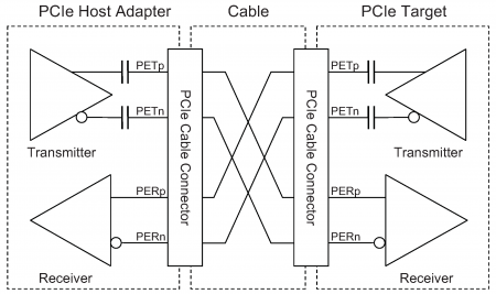ethernet connector wiring diagram with Work Jack Wiring Diagram on Dp List2 Wacc Wp Oewc as well work Jack Wiring Diagram likewise Usb Cable Wiring Connections furthermore Wiring Diagram Patch Panel also Fios Wiring Diagram.